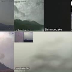 #Etna | MultiView Volcano | VolcanoYT